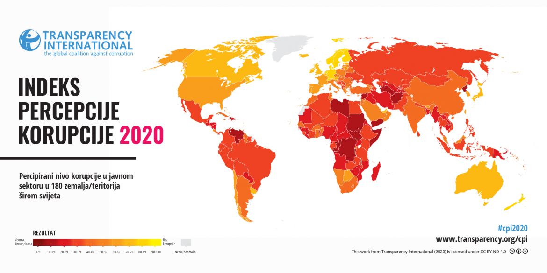 BiH rangira na 111. mjesto od 180 država po indeksu percepcije korupcije za 2020. godinu